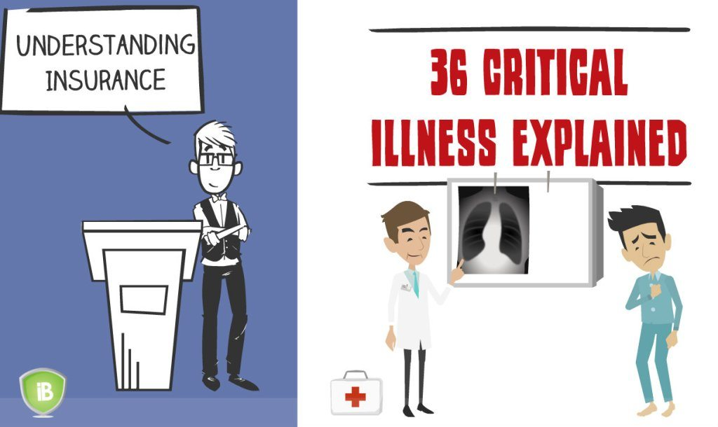 36 critical illnesses