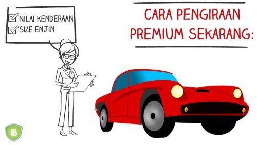 Cara pengiraan premium selepas liberalisasi tarif dilaksannakan kelak.
