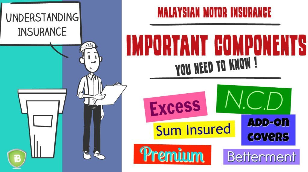 Motor insurance Malaysia additional information