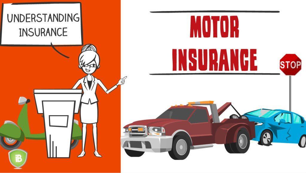 Motor Insurance In Malaysia