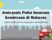 infografik insurans