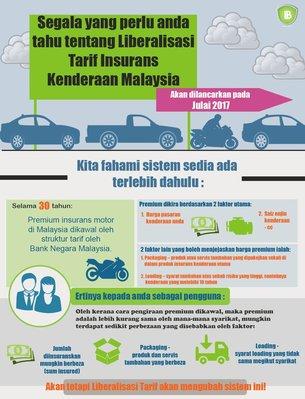 infografik-liberalisasi-insurans-bm_cropped