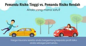 harga insurans kereta
